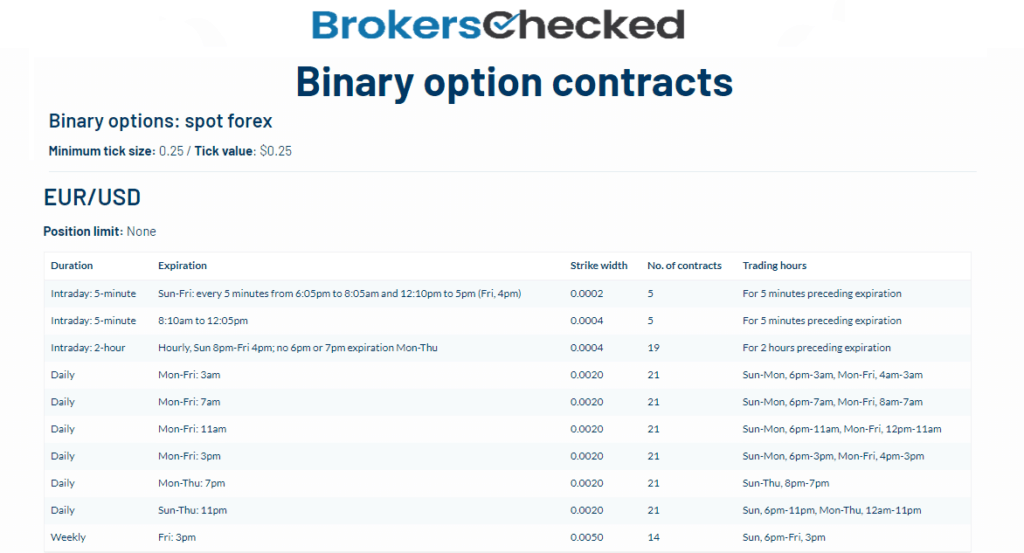 Nadex Review – Binary Options Forex conditions