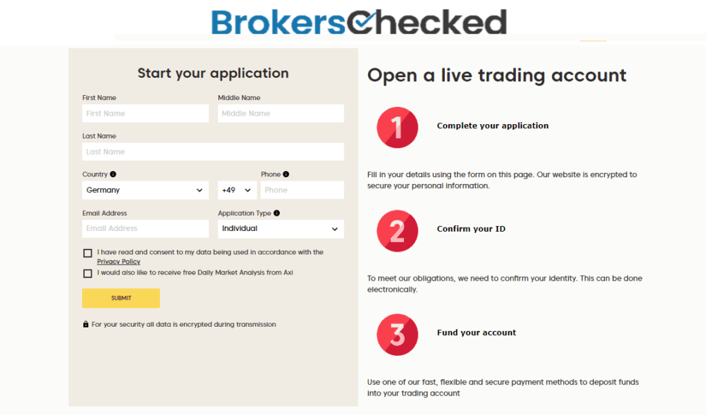AxiTrader Review -Account Opening
