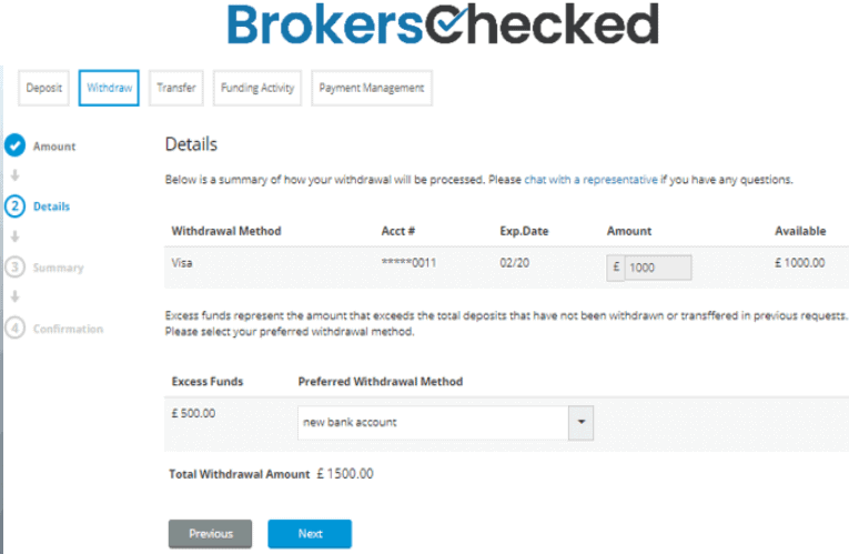 City Index Review – Deposit and withdrawal – Withdrawal