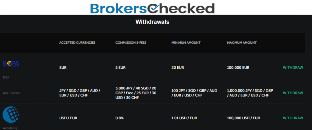 FXOpen Review – Deposit and withdrawal – Withdrawal Australia