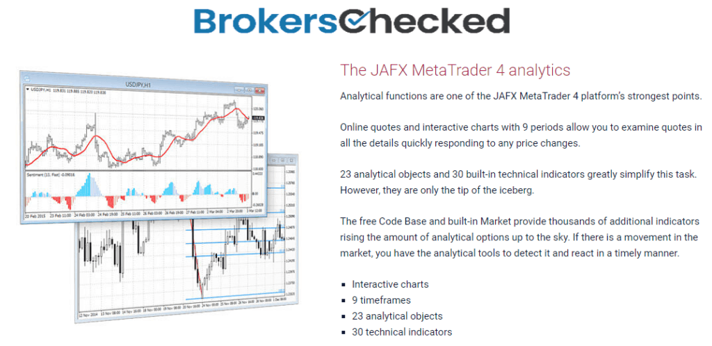 JAFX Review – Research - Analysis